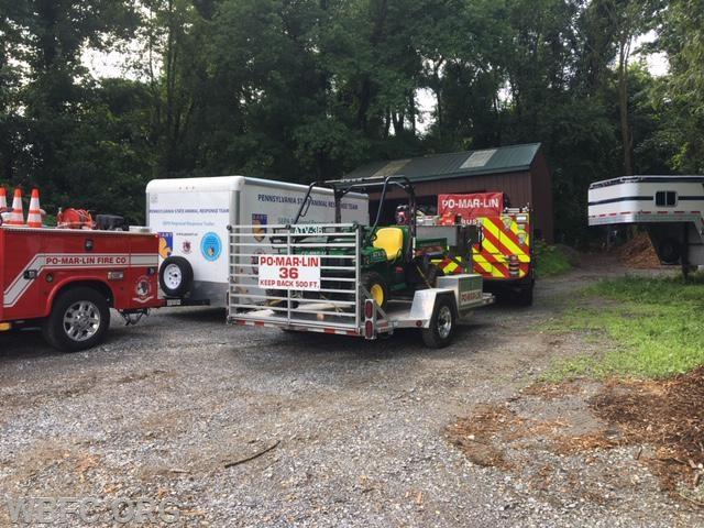 36 units ATV and LAR trailer